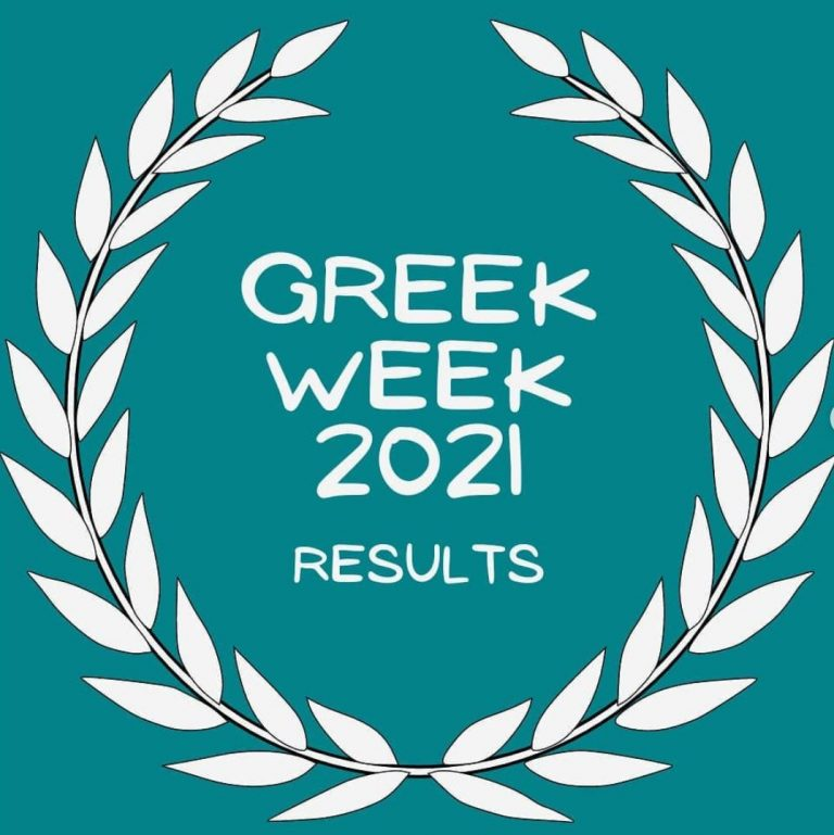 Fraternity and Sorority Students Raise $5,708.69 During Greek Week